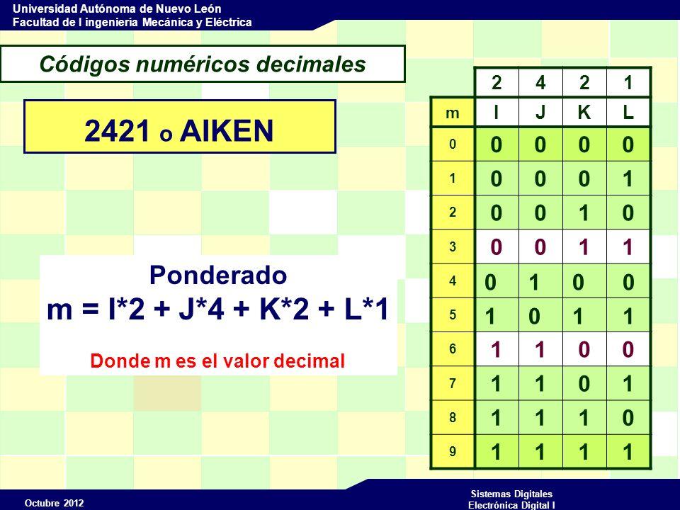 Octubre 2012 Sistemas Digitales Electrónica Digital I Universidad Autónoma de Nuevo León Facultad de I ingeniería Mecánica y Eléctrica Códigos numéricos decimales 2421 o AIKEN 2421 m IJKL 0 0000 1 0001 2 0010 3 0011 4 0100 5 1011 6 1100 7 1101 8 1110 9 1111 Ponderado m = I*2 + J*4 + K*2 + L*1 Donde m es el valor decimal