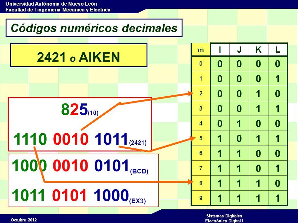 Octubre 2012 Sistemas Digitales Electrónica Digital I Universidad Autónoma de Nuevo León Facultad de I ingeniería Mecánica y Eléctrica Códigos numéricos decimales 5211 5211 mMNOP 0 0000 1 0001 2 0011 3 0101 4 0111 5 1000 6 1010 7 1100 8 1110 9 1111 Ponderado m = M*5 + N*2 + O*1 + P*1