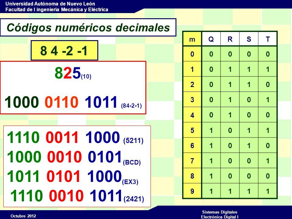Octubre 2012 Sistemas Digitales Electrónica Digital I Universidad Autónoma de Nuevo León Facultad de I ingeniería Mecánica y Eléctrica BCDExceso 3242152118 4 -2 -1 m A B C DE F G HI J K LM N O PW X Y Z 0 0 0 0 0 1 10 0 1 0 0 0 10 1 0 00 0 0 1 0 1 1 1 2 0 0 1 00 1 0 0 1 00 0 1 10 1 1 0 3 0 0 1 10 1 1 00 0 1 10 1 4 0 1 0 00 1 1 10 1 0 00 1 1 10 1 0 0 5 0 1 1 0 0 01 0 1 11 0 0 01 0 1 1 6 0 1 1 01 0 0 11 1 0 01 0 7 0 1 1 11 0 1 1 0 11 1 0 01 0 0 1 8 1 0 0 01 0 1 11 1 1 0 1 0 0 0 9 1 0 0 11 1 0 01 1