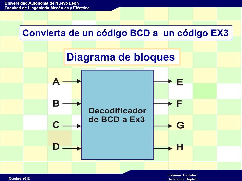 Octubre 2012 Sistemas Digitales Electrónica Digital I Universidad Autónoma de Nuevo León Facultad de I ingeniería Mecánica y Eléctrica BCD a un código EX3 Tabla de verdad Combinaciones no usadas en el BCD X X X X