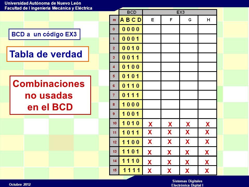 Octubre 2012 Sistemas Digitales Electrónica Digital I Universidad Autónoma de Nuevo León Facultad de I ingeniería Mecánica y Eléctrica BCD a un código EX3 Tabla de verdad X X X X Equivalente en EX3 0 0 1 1 BCD EX3 0 3 0 (10)
