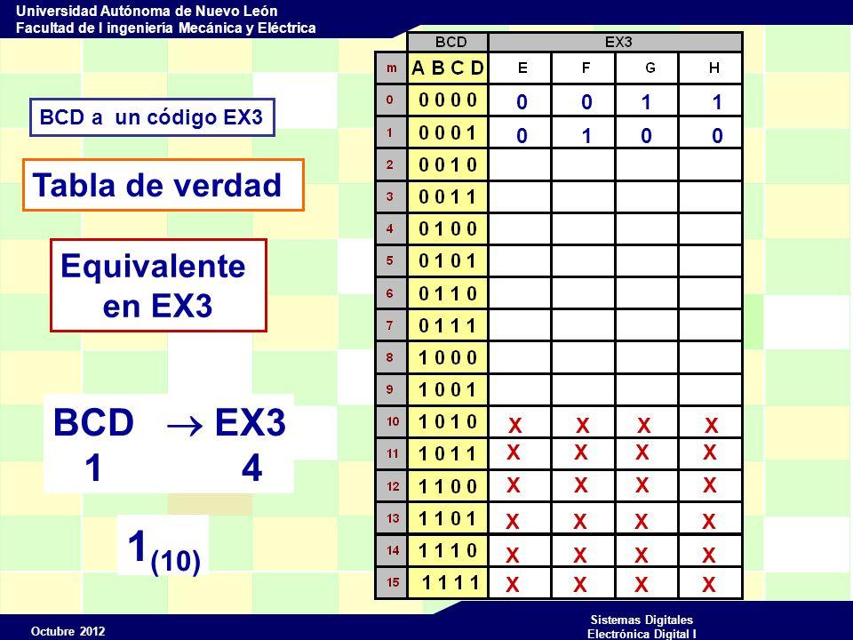 Octubre 2012 Sistemas Digitales Electrónica Digital I Universidad Autónoma de Nuevo León Facultad de I ingeniería Mecánica y Eléctrica BCD a un código EX3 Tabla de verdad X X X X Equivalente en EX3 0 0 1 1 0 1 0 0 0 1 0 1 BCD EX3 2 5