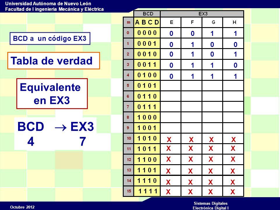 Octubre 2012 Sistemas Digitales Electrónica Digital I Universidad Autónoma de Nuevo León Facultad de I ingeniería Mecánica y Eléctrica BCD a un código EX3 Tabla de verdad X X X X Equivalente en EX3 0 0 1 1 0 1 0 0 0 1 0 1 0 1 1 0 0 1 1 1 1 0 0 0 BCD EX3 5 8