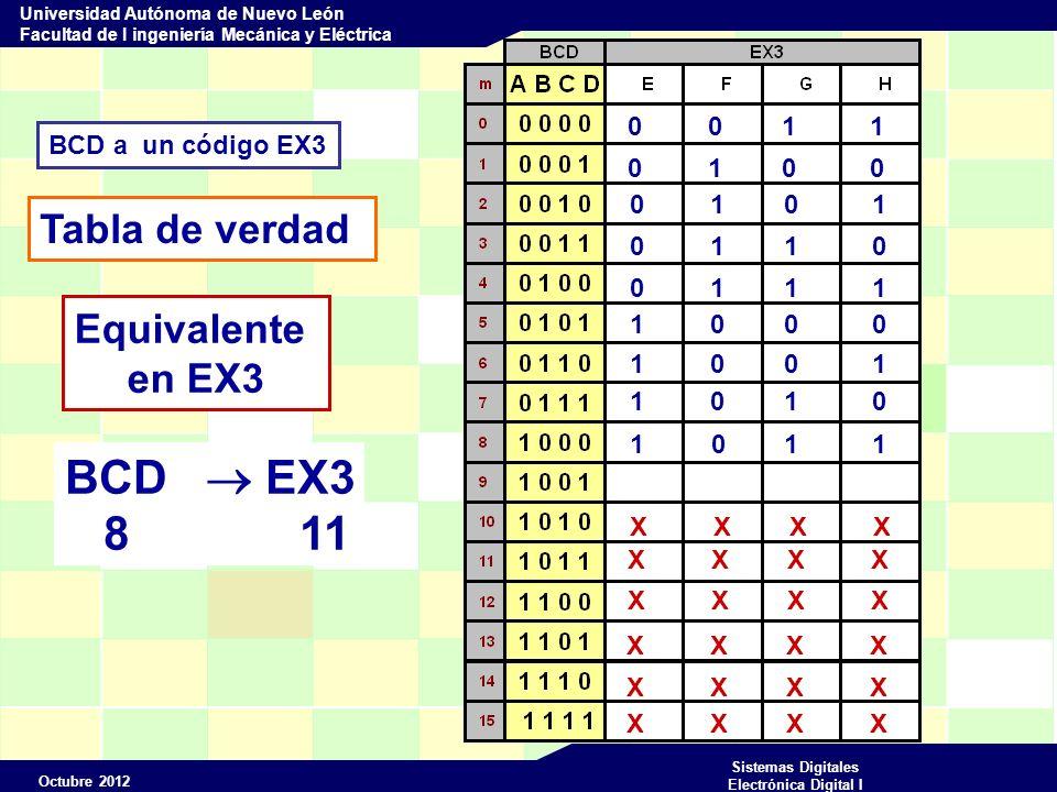 Octubre 2012 Sistemas Digitales Electrónica Digital I Universidad Autónoma de Nuevo León Facultad de I ingeniería Mecánica y Eléctrica BCD a un código EX3 Tabla de verdad X X X X Equivalente en EX3 0 0 1 1 0 1 0 0 0 1 0 1 0 1 1 0 0 1 1 1 1 0 0 0 1 0 0 1 1 0 1 0 1 0 1 1 1 1 0 0 BCD EX3 9 12 9 (10)