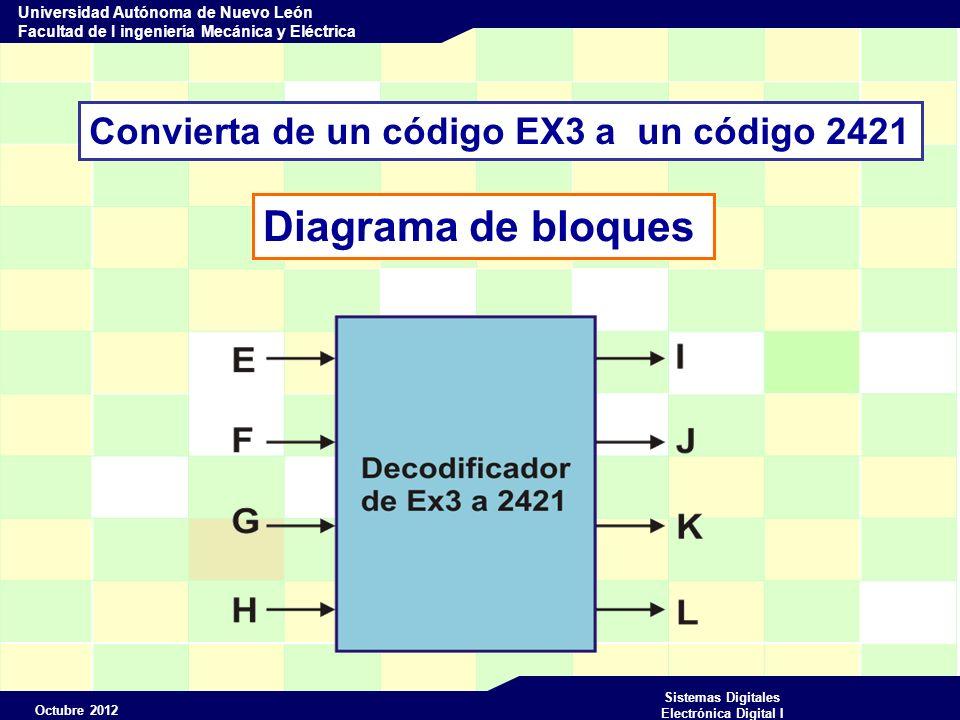 Octubre 2012 Sistemas Digitales Electrónica Digital I Universidad Autónoma de Nuevo León Facultad de I ingeniería Mecánica y Eléctrica EX3 a un código 2421 Tabla de verdad Combinaciones no usadas en EX3 X X X X