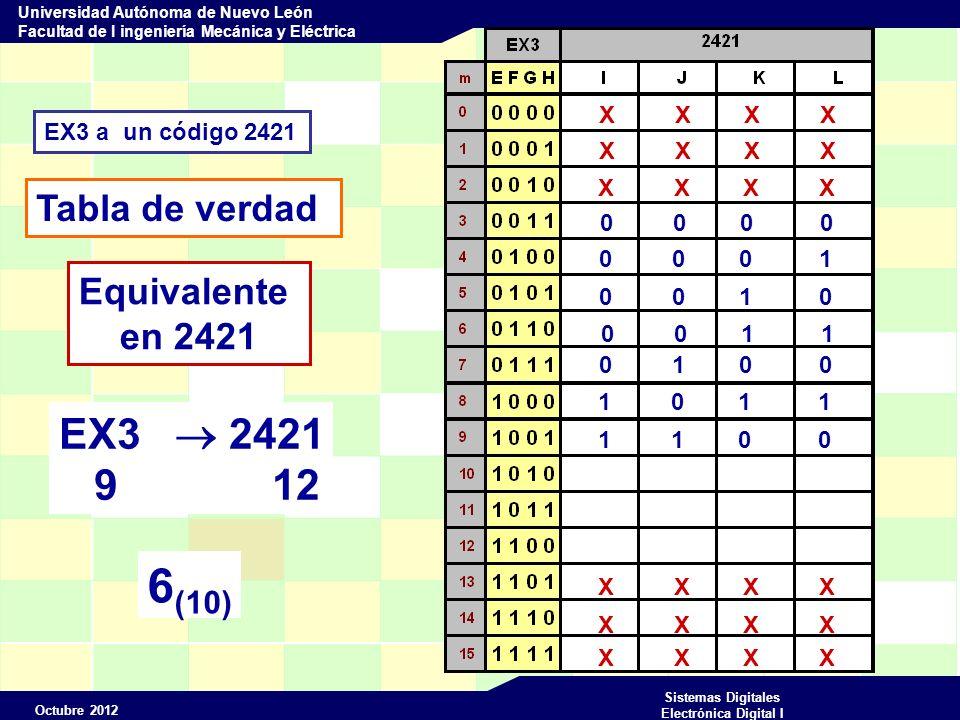 Octubre 2012 Sistemas Digitales Electrónica Digital I Universidad Autónoma de Nuevo León Facultad de I ingeniería Mecánica y Eléctrica EX3 a un código 2421 Tabla de verdad X X X X Equivalente en 2421 0 0 0 0 0 0 0 1 0 0 1 0 0 0 1 1 0 1 0 0 1 0 1 1 1 1 0 0 1 1 0 1 EX3 2421 10 13 7 (10)