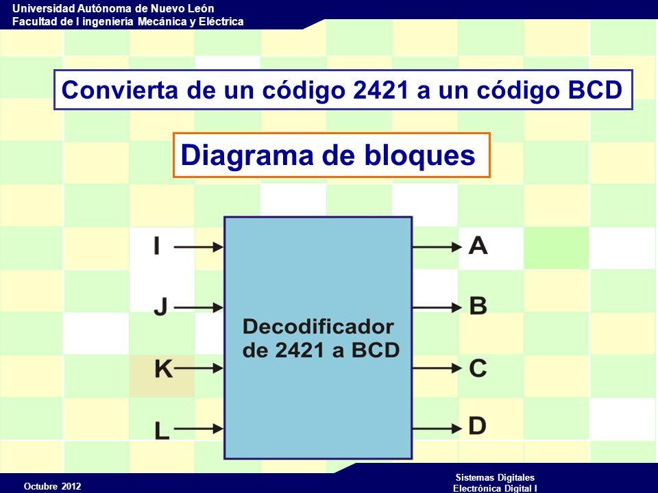 Octubre 2012 Sistemas Digitales Electrónica Digital I Universidad Autónoma de Nuevo León Facultad de I ingeniería Mecánica y Eléctrica 2421 a un código BCD Tabla de verdad Combinaciones no usadas X X X X Equivalente en BCD 0 0 0 0 0 0 0 1 0 0 1 0 0 0 1 1 0 1 0 0 0 1 0 1 0 1 1 0 0 1 1 1 1 0 0 0 1 0 0 1