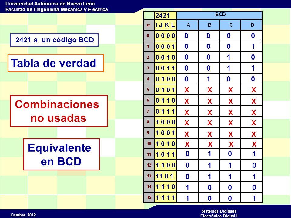 Octubre 2012 Sistemas Digitales Electrónica Digital I Universidad Autónoma de Nuevo León Facultad de I ingeniería Mecánica y Eléctrica MODULE vbcd convertidor de 2421 a BCD Entradas I,J,K,L pin 1..4; Salidas A,B,C,D pin 19..16 istype dc,com ; M=[I,J,K,L]; N=[A,B,C,D]; truth_table (M->N) 0->0; 1->1; 2->2; 3->3; 4->4; 11->5; 12->6; 13->7; 14->8; 15->9; END