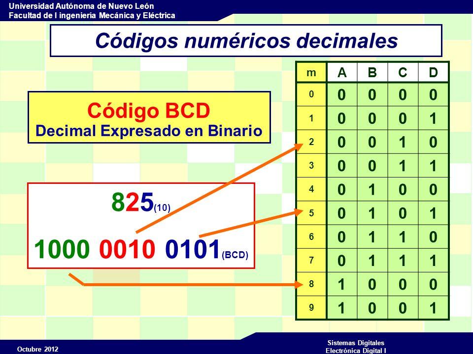 Octubre 2012 Sistemas Digitales Electrónica Digital I Universidad Autónoma de Nuevo León Facultad de I ingeniería Mecánica y Eléctrica Códigos numéricos decimales Exceso 3 o EX3 m EFGH 0 1 2 3 4 5 6 7 8 9 0 0 1 1 0 1 0 0 0 1 0 1 1 0 0 1 1 1 1 0 0 0 1 0 0 1 1 0 1 0 1 1 1 1 0 0 Ponderado m = E*8 + F*4 + G*2 + H*1 – 3 Donde m es el valor decimal