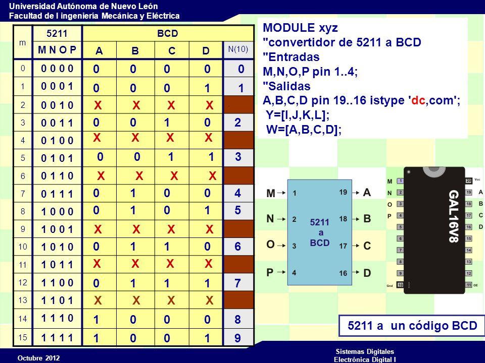 Octubre 2012 Sistemas Digitales Electrónica Digital I Universidad Autónoma de Nuevo León Facultad de I ingeniería Mecánica y Eléctrica m 5211BCD M N O P ABCD N(10) 0 0 0 1 0 0 0 1 2 0 0 1 0.