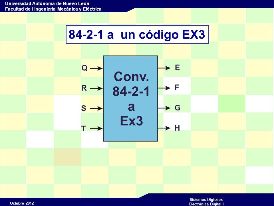 Octubre 2012 Sistemas Digitales Electrónica Digital I Universidad Autónoma de Nuevo León Facultad de I ingeniería Mecánica y Eléctrica m 84-2-1EX3 QRST EFGH N(10) 0 0 0 1 0 0 0 1 2 0 0 1 0 3 0 0 1 1 4 0 1 0 0 5 0 1 6 0 1 1 0 7 0 1 1 1 8 1 0 0 0 9 1 0 0 1 10 11 1 0 1 1 12 1 1 0 0 13 1 1 0 1 14 1 1 1 0 15 1 1 84-2-1 a un código EX3 Tabla de verdad Combinaciones no usadas Equivalente en Ex3 0 0 1 1 1 0 1 1 1 0 1 0 1 1 0 0 0 1 0 0 0 1 0 1 0 1 1 0 0 1 1 1 1 0 0 0 1 0 0 1 X X X X 0 1 2 3 4 5 6 7 8 9 Valor del 84-2-1 En N (10)