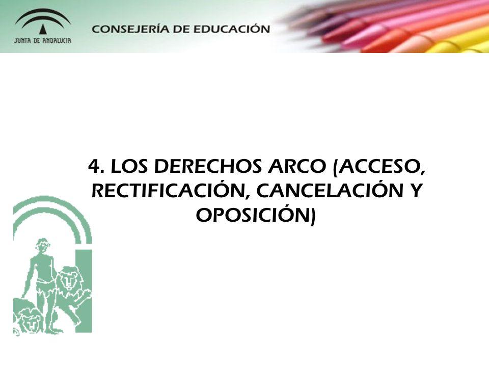 DERECHOS ARCO El Título III de la Ley Orgánica 15/1999, de 13 de diciembre, recoge los derechos de las personas en relación con el tratamiento de sus datos.