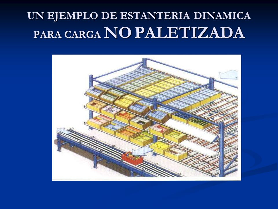 ESTANTERIAS MOVILES PARA CARGAS PALETIZADAS Estanterías convencionales instaladas en bases móviles (desplazamiento por raíles).