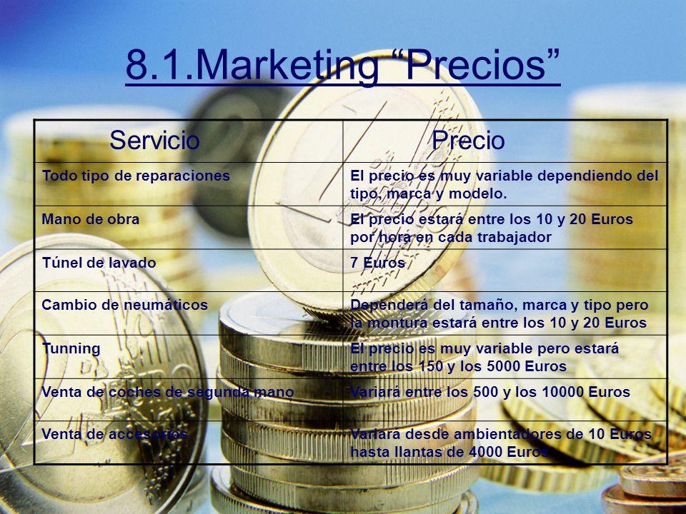 8.1.Marketing Precios Servicio Precio Todo tipo de reparacionesEl precio es muy variable dependiendo del tipo, marca y modelo.