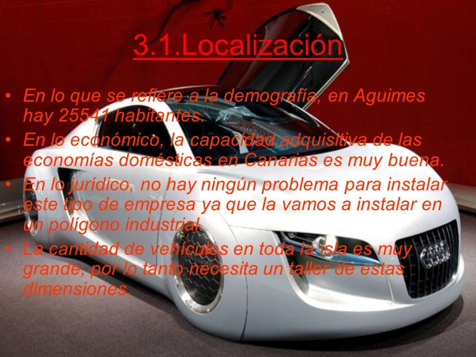 3.1.Localización En lo que se refiere a la demografía, en Aguimes hay 25541 habitantes.