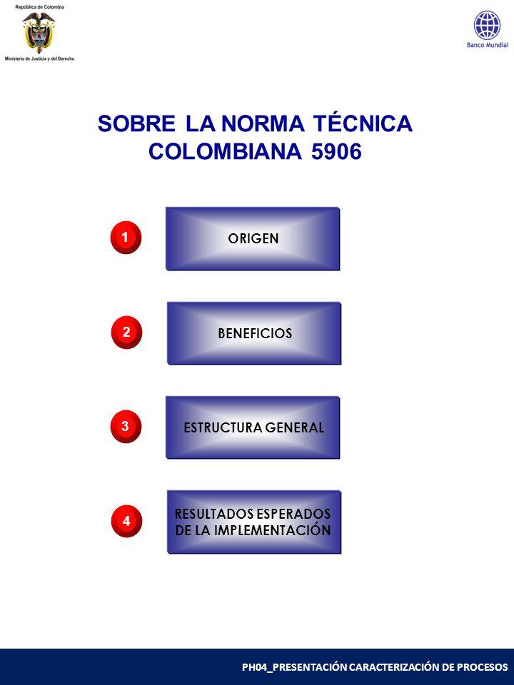 PR01_GENERALIDADES DE LA NORMA La Norma Técnica Colombiana NTC 5906 fue construida con la participación del Ministerio de Justicia y del Derecho, el Banco Mundial y los Centros de Conciliación y/o Arbitraje a nivel nacional y aprobada por el ICONTEC el 22 de febrero de 2012.