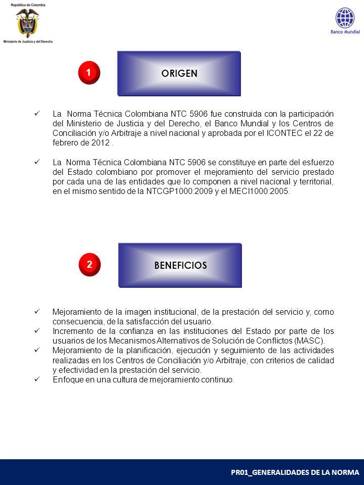 PR01_GENERALIDADES DE LA NORMA Al igual que las normas de calidad para empresas públicas y privadas, la NTC 5906 establece para los Centros de Conciliación y/o Arbitraje: La importancia de los usuarios para una efectiva prestación del servicio.