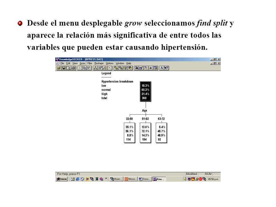 Si nos colocamos con el mouse en cada uno de los nodos de edad y desde el menu desplegable grow seleccionamos nuevamente find split aparecen las siguientes variables más significativas.