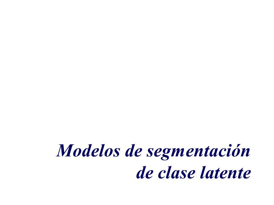 A partir de 1995 se ha venido publicando bastante sobre este tipo de modelos debido al incremento de poder de cómputo y a los algoritmos nuevos que permiten manejar un número mayor de variables.