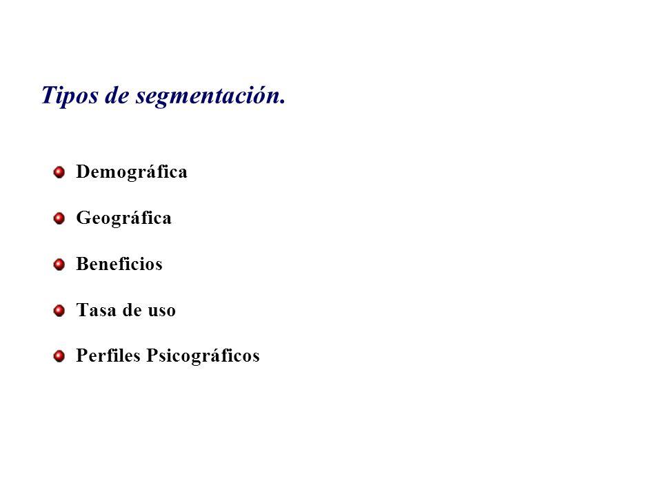 Segmentación geográfica.