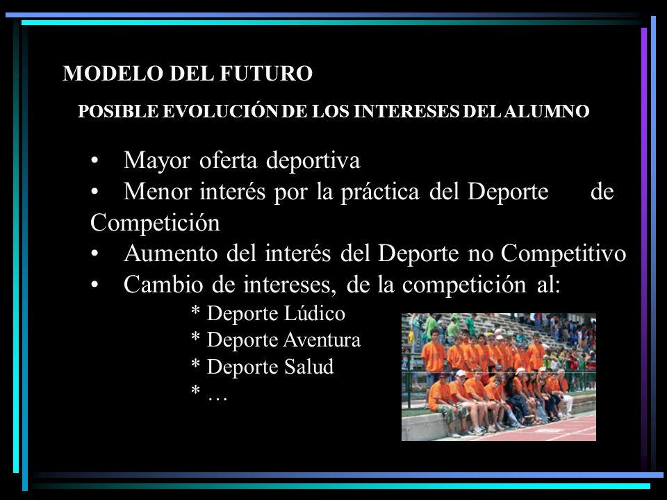 ¿Es El Deporte Escolar de Competición el futuro del DEPORTE EN EDAD ESCOLAR.