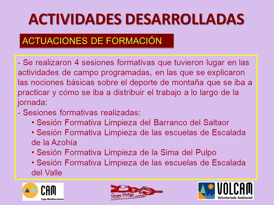 ACTUACIONES DE FORMACIÓN