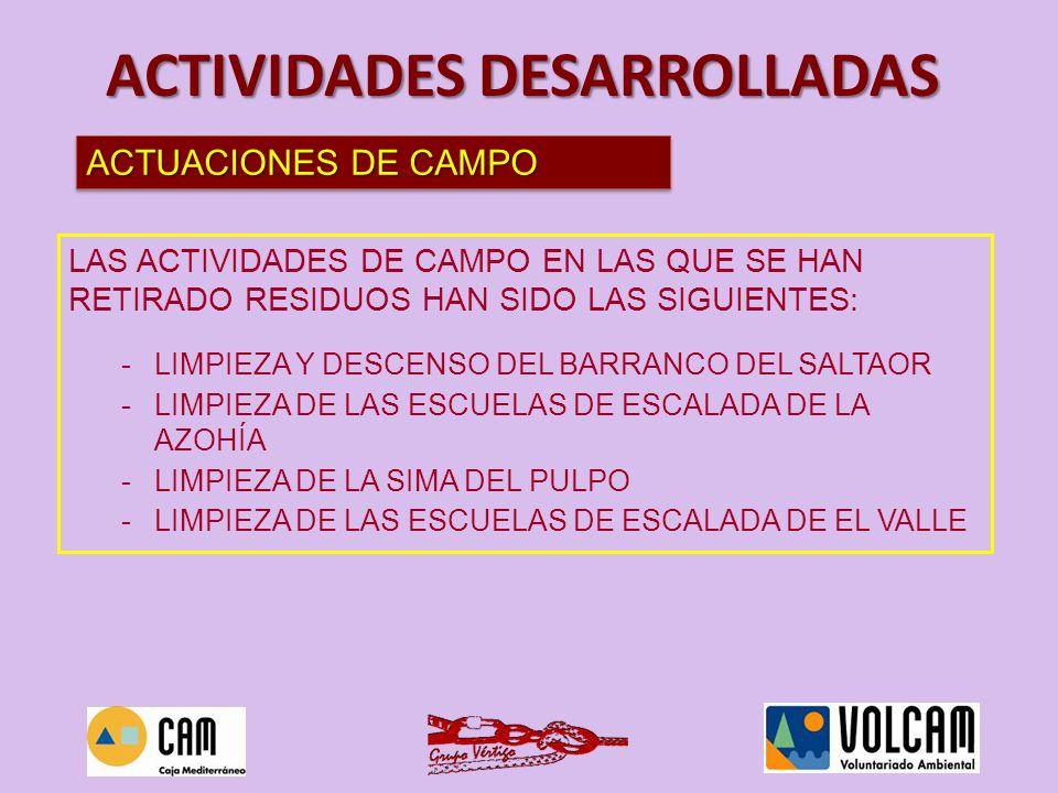 LIMPIEZA Y DESCENSO DEL BARRANCO DEL SALTAOR LIMPIEZA Y DESCENSO DEL BARRANCO DEL SALTAOR ACTIVIDADES DESARROLLADAS FECHA: domingo 13 de junio de 2010 LUGAR: Parque Regional de la Sierra del Carche ASISTENTES: 36 voluntarios