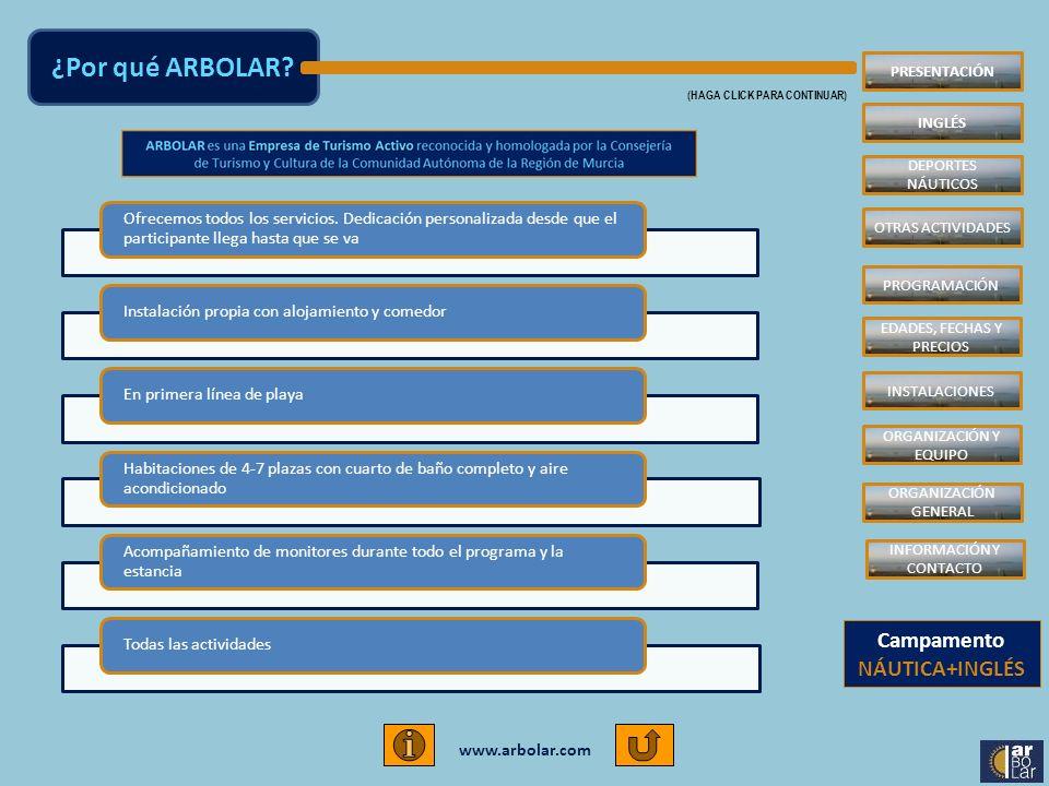 www.arbolar.com ¿Por qué ARBOLAR.