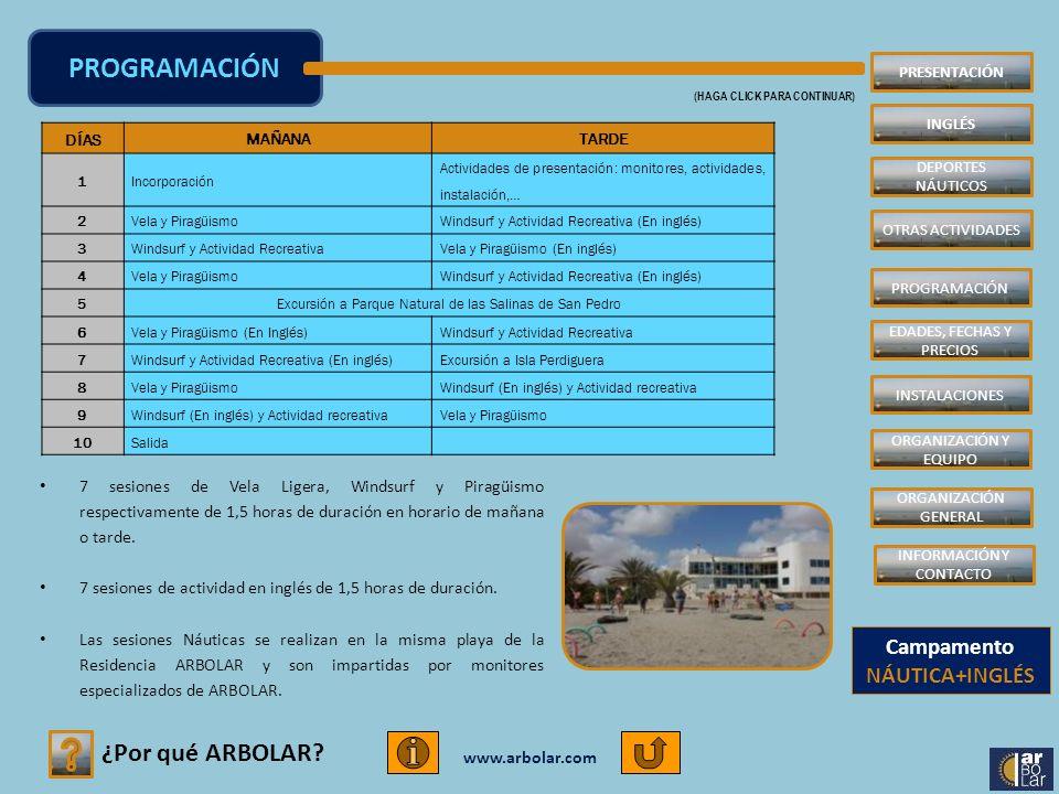 www.arbolar.com La actividad de Inglés se basa fundamentalmente en la Convivencia con Participantes Ingleses.