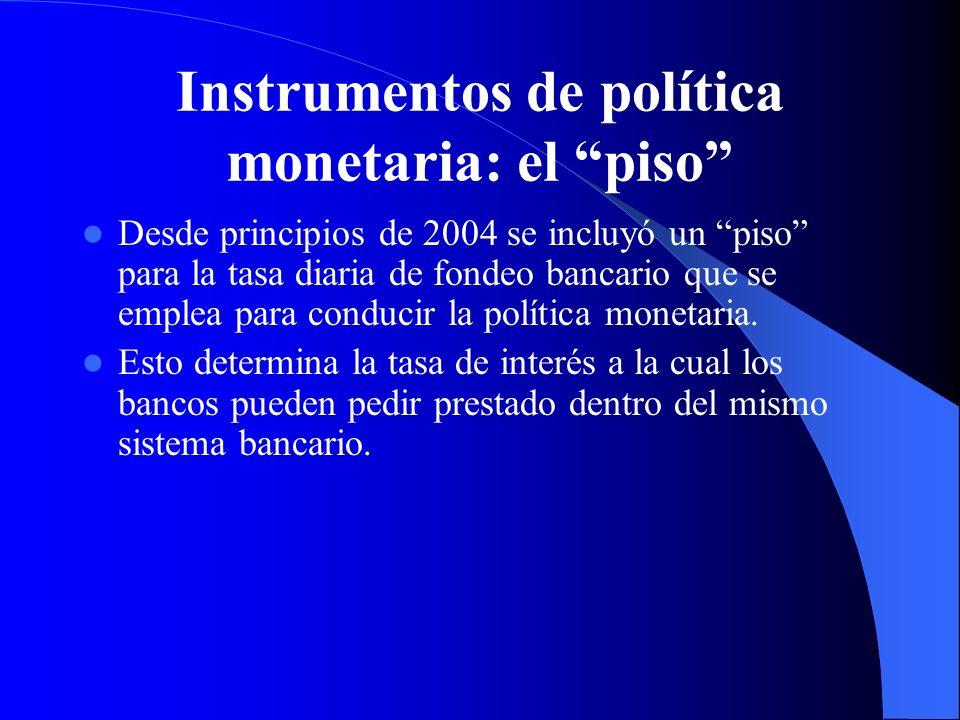 El piso El piso se da a conocer a través de los cambios que espera Banxico en las condiciones monetarias, como se puede observar en el último anuncio: 27 de abril de 2007 Anuncio de Política Monetaria La Junta de Gobierno del Banco de México ha decidido restringir en 25 puntos base las condiciones monetarias.