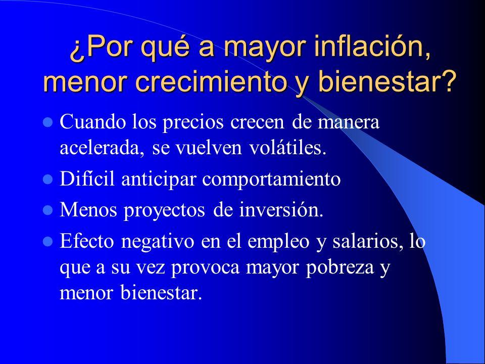 Una inflación elevada inhibe el crecimiento económico sostenido.