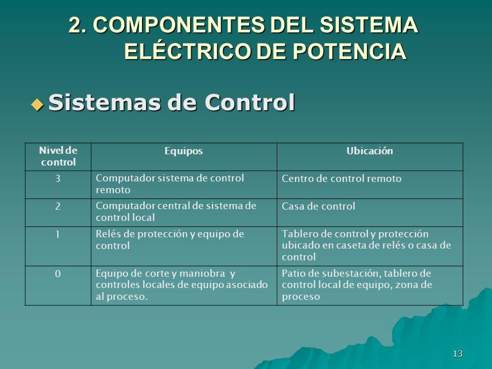 14 Centro de Control Centro de Control 2.