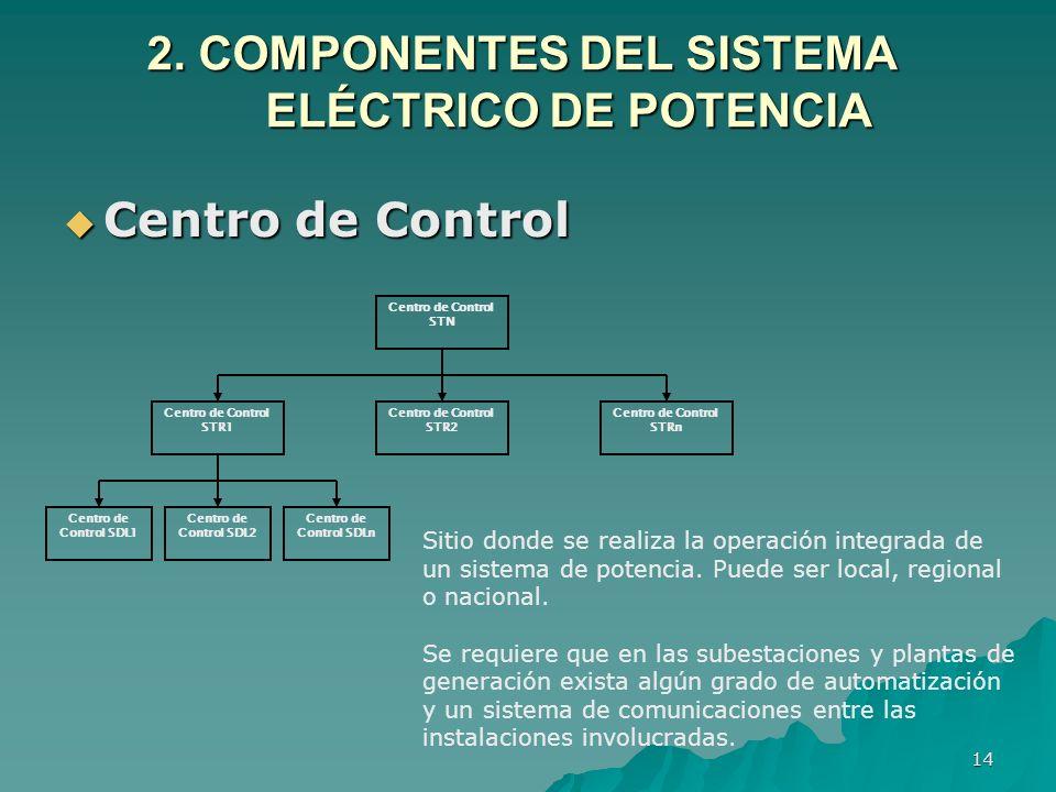 15 ZONAS FUNCIONALES DEL SISTEMA ELÉCTRICO DE POTENCIA ZONAS FUNCIONALES DEL SISTEMA ELÉCTRICO DE POTENCIA 3.