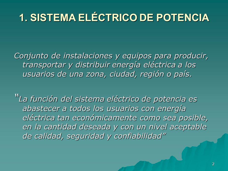 3 G FUNCIÓN O ELEMENTONORMA AMERICANA (ANSI)NORMAS EUROPEAS (IEC) Transformador de potencia o potencial, dos devanados Transformador de potencia o de potencial tridevanado Autotransformador Autotransformador tridevanado Generador Línea de transmisión Seccionador Interruptor de potencia52 Contacto normalmente abierto Contacto normalmente cerrado Transformador de corriente Fallo