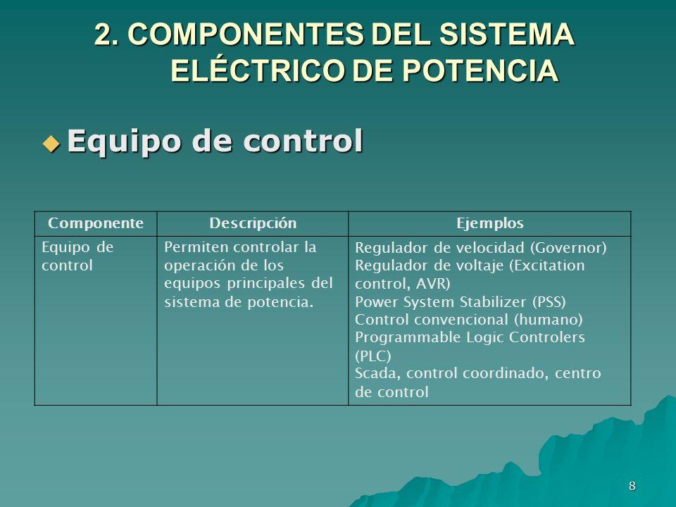 9 Equipo de comunicaciones Equipo de comunicaciones 2.