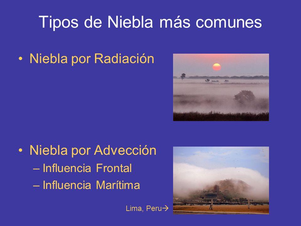 Niebla por Advección vs.