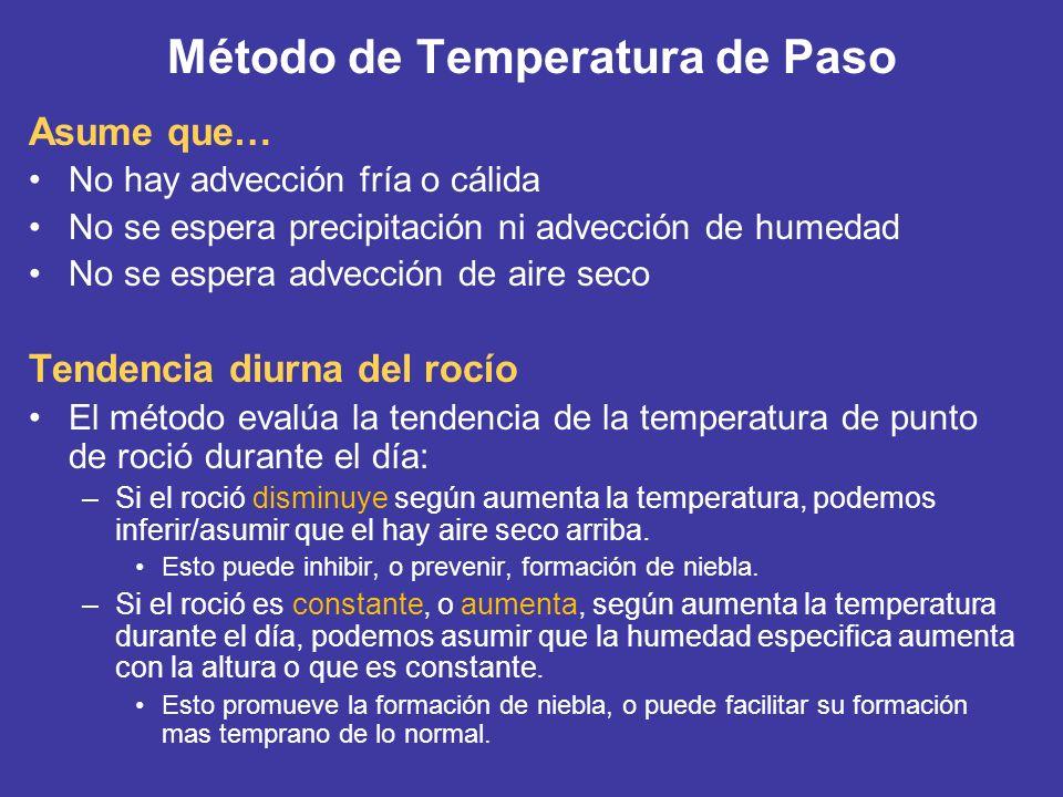 Reglas Convencionales usando el Método de la Temperatura de Paso Niebla, inicialmente, se puede formar, cuando la temperatura del sensor llega a la temperatura de paso.