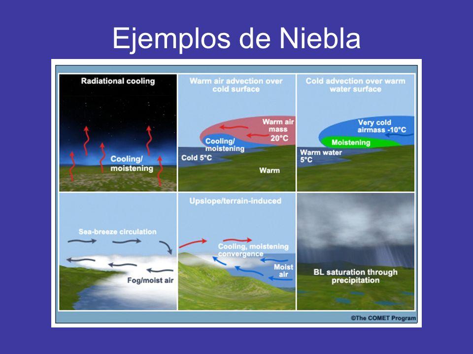 Tipos de Niebla más comunes Niebla por Radiación Niebla por Advección –Influencia Frontal –Influencia Marítima Lima, Peru