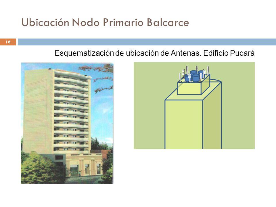 Ubicación Sub Nodos Balcarce 17 Esquematización de ubicación de Antenas. Edificio Pucará
