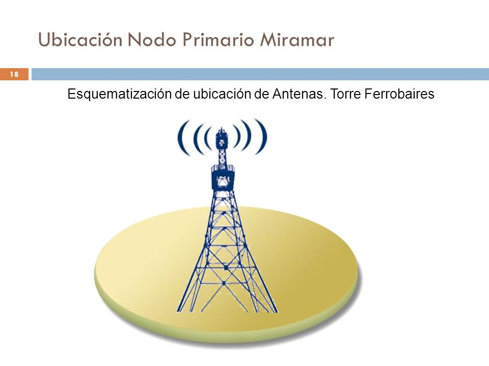 Equipamiento Nodo Primario 19 3/4 Antenas sectoriales 70 cm Alto, por 14,5 cm de ancho, por 9,5 cm de profundidad De 1 a 6 Antenas tipo parabólica pequeñas, de 32,6 cm o de 42 cm de diámetro (mas chicas que las de DirecTV como ejemplo)