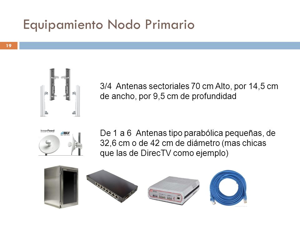 Equipos clientes 20 AirGrid M5: Revolutionary 5GHz CPE Technology