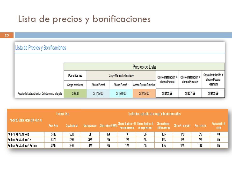 Precio final cargo instalación según bonificaciones 24