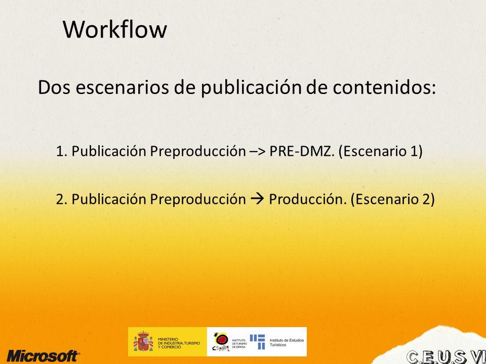 Workflow Escenario 1 (Preproducción – DMZ) Todos los contenidos existentes en preproducción tienen que estar disponibles en los servidores de PRE-DMZ, independientemente del estado de los mismos.