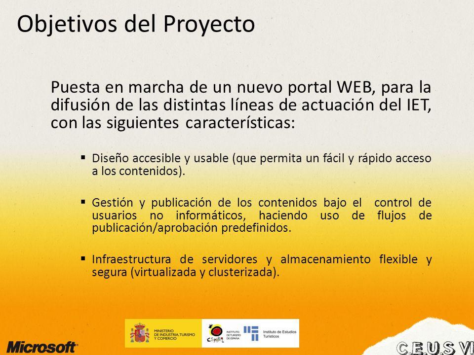 Índice Presentación del IET Objetivos del Proyecto Infraestructura Workflow Integración con Aplicaciones Externas Presentación Site