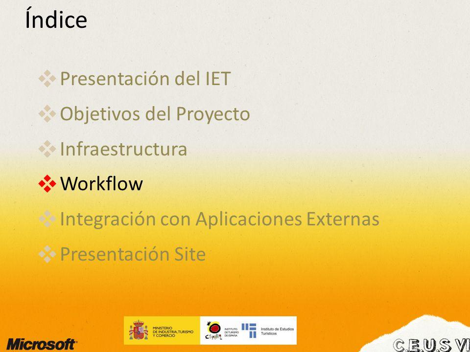 Workflow Dos escenarios de publicación de contenidos: 1.