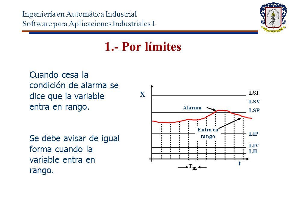 B.Múltiples límites Pueden existir dos o más límites.