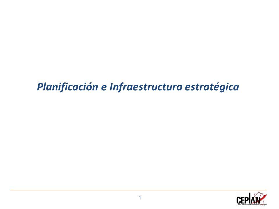 Algunas certezas Estrecha relación positiva entre la calidad de la infraestructura y el crecimiento económico Perú se ubica entre los países con menor Calidad de Infraestructura Fuente: Word Economic Forum-The Global Competitiveness Report 2011–2012.