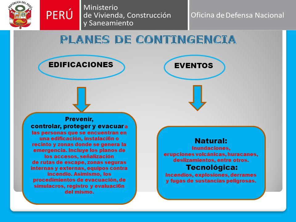 EDIFICACIONES EVENTOS Natural: Inundaciones, erupciones volcánicas, huracanes, deslizamientos, entre otros.