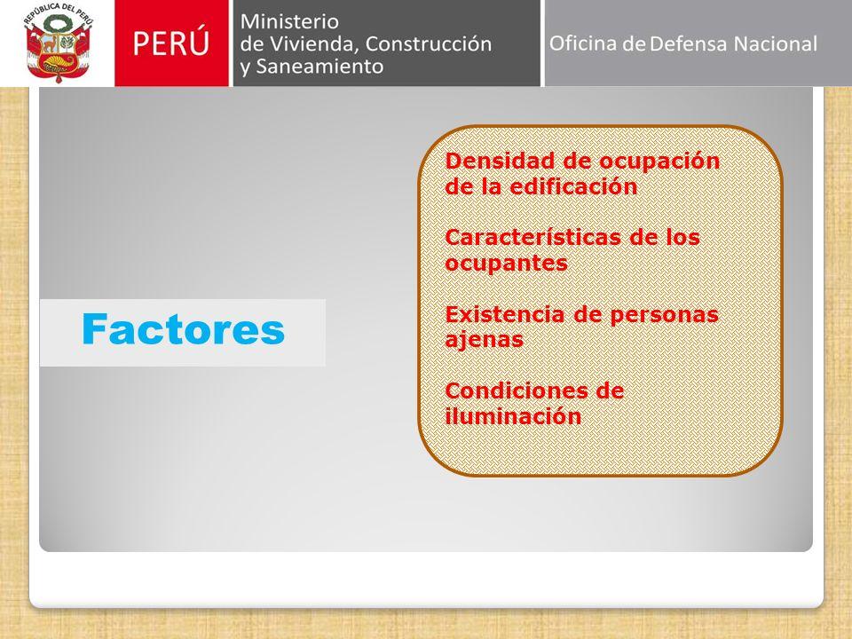 Densidad de ocupación de la edificación Características de los ocupantes Existencia de personas ajenas Condiciones de iluminación Factores