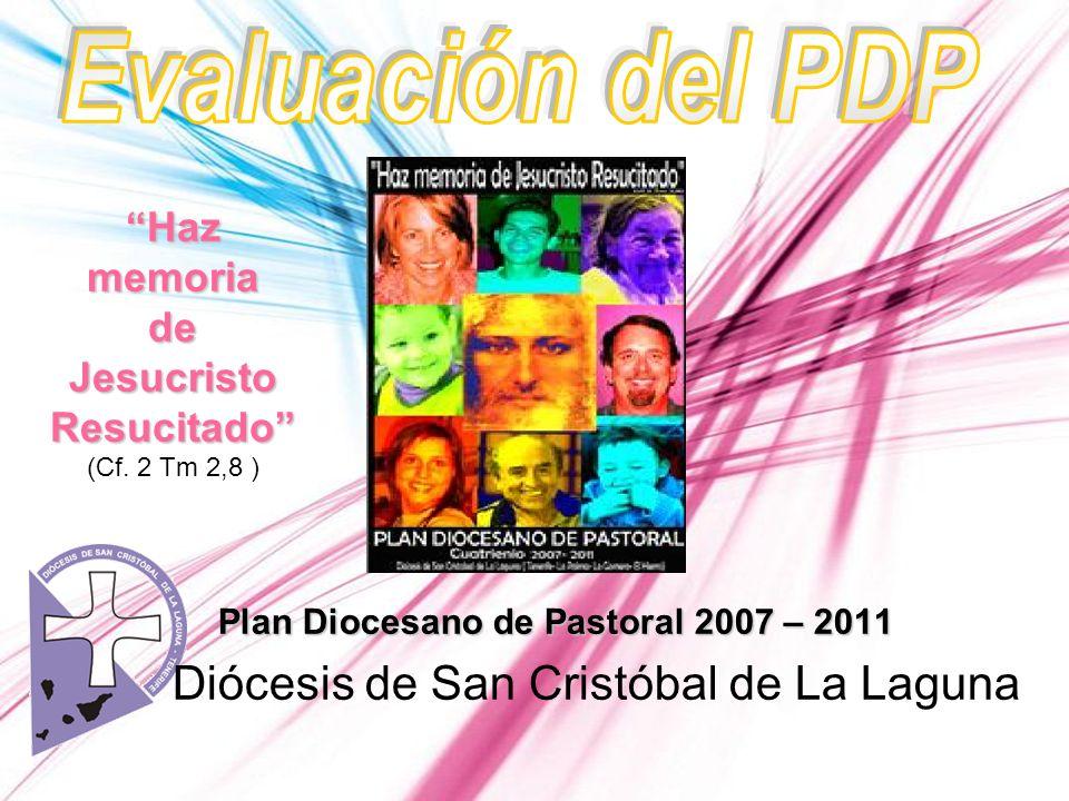 Planificar la acción pastoral 1.Inicio del Proceso: Motivar a las personas 2.